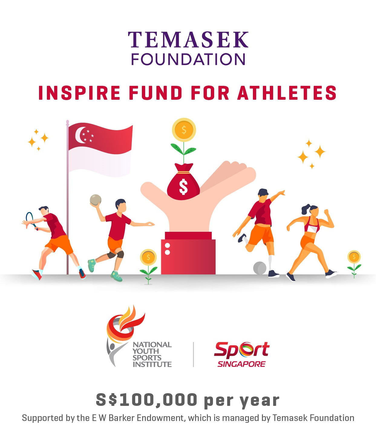 Temasek Foundation Inspire Fund for Athletes Infographics 2 d2 100121-01