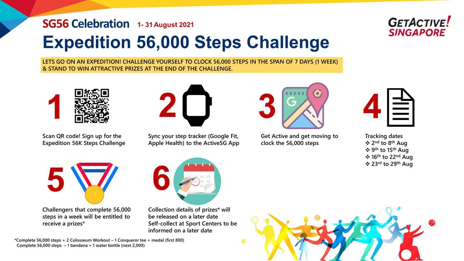 56K Steps Challenge