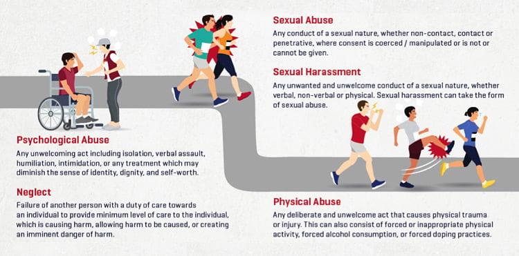 infographic-harrassment